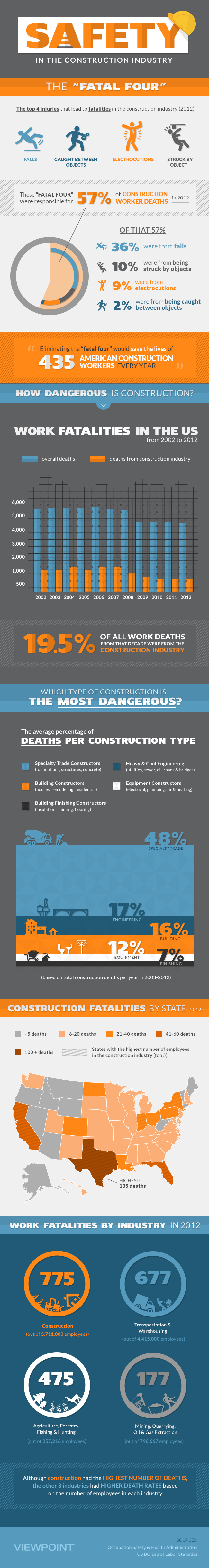 construction-safety-